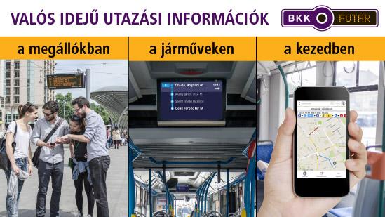 Kép forrása: www.bkk.hu